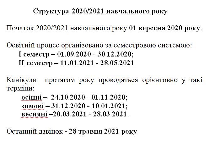 Структура 2020-2021 н.р.